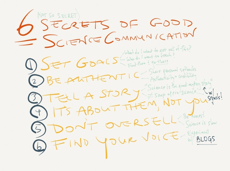 6 secrets of science communication